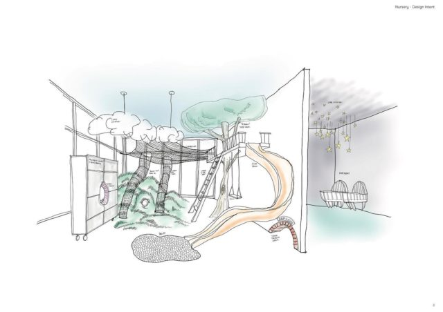 Upcoming ideas for a nursery as part of a shared co-working space. #wip . . . . #coworking #coworkingspace #nursery #nurserydecor #childcare #architecture #interiordesign #sketch #sketchbook #london #office #officedesign #slide #treehouse #cloud #nap #grass